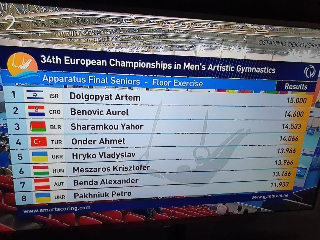 Hrvatska ima 3 viceprvaka Europe, Benović jedan od njih!